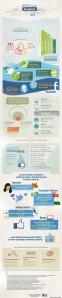 infographic-roi1