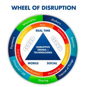 brian-solis-disruption